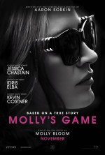 Molly's Game – Trailer